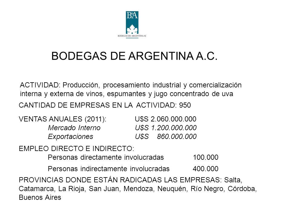 ACTIVIDAD: Producción, procesamiento industrial y comercialización interna y externa de vinos, espumantes y jugo concentrado de uva BODEGAS DE ARGENTINA A.C.
