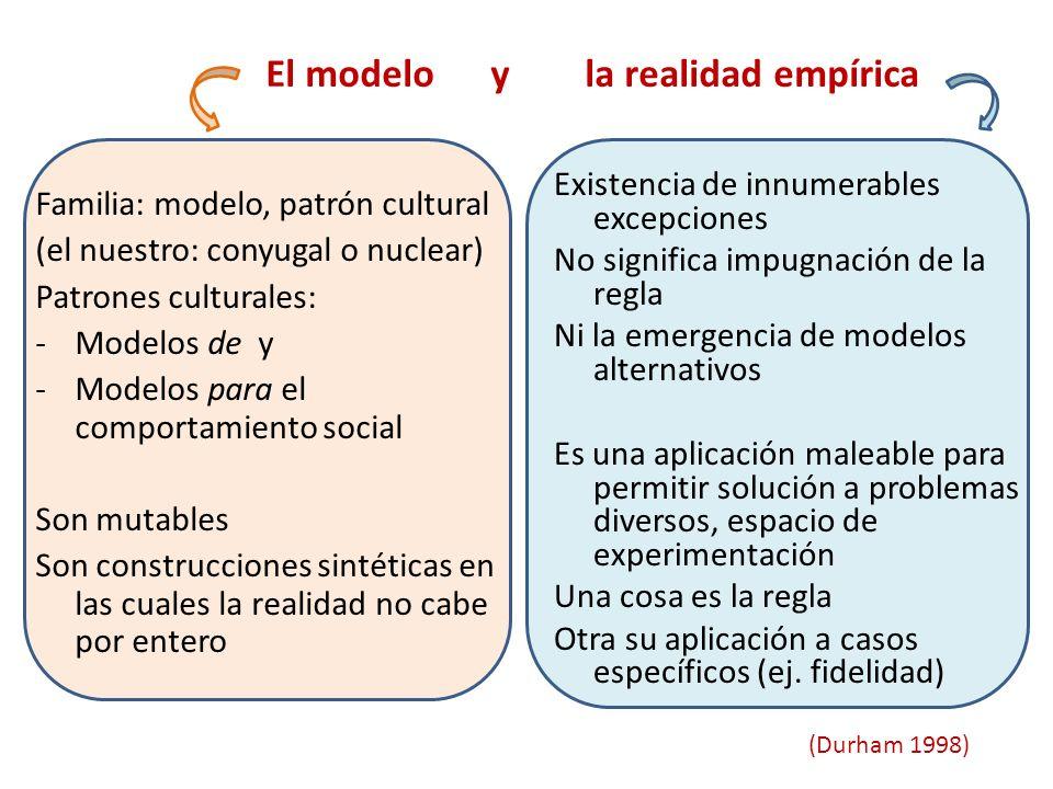 El modelo y la realidad empírica Familia: modelo, patrón cultural (el nuestro: conyugal o nuclear) Patrones culturales: -Modelos de y -Modelos para el