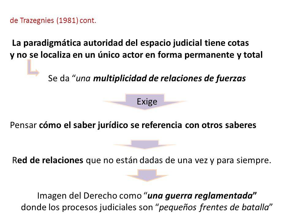 de Trazegnies (1981) cont. La paradigmática autoridad del espacio judicial tiene cotas y no se localiza en un único actor en forma permanente y total
