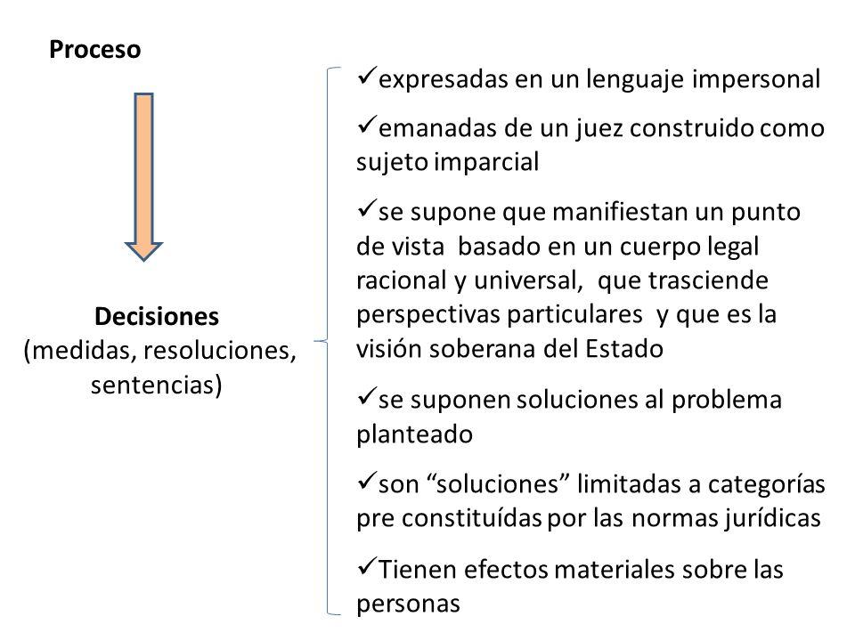 Decisiones (medidas, resoluciones, sentencias) Proceso expresadas en un lenguaje impersonal emanadas de un juez construido como sujeto imparcial se su