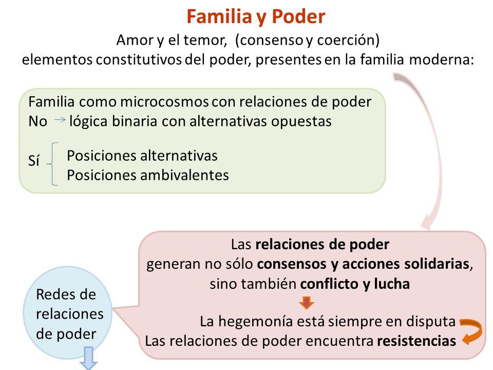 Familia y Poder Amor y el temor, (consenso y coerción) elementos constitutivos del poder, presentes en la familia moderna: La hegemonía está siempre e