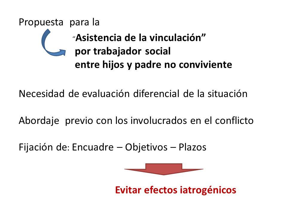 Propuesta para la Necesidad de evaluación diferencial de la situación Abordaje previo con los involucrados en el conflicto Fijación de : Encuadre – Ob