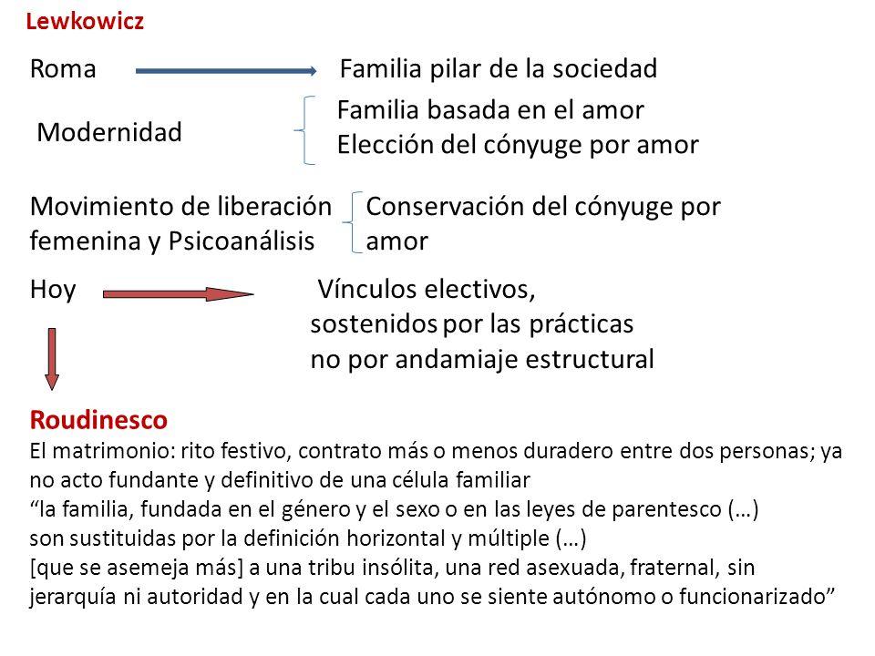 Lewkowicz Roma Familia pilar de la sociedad Familia basada en el amor Elección del cónyuge por amor Movimiento de liberación Conservación del cónyuge