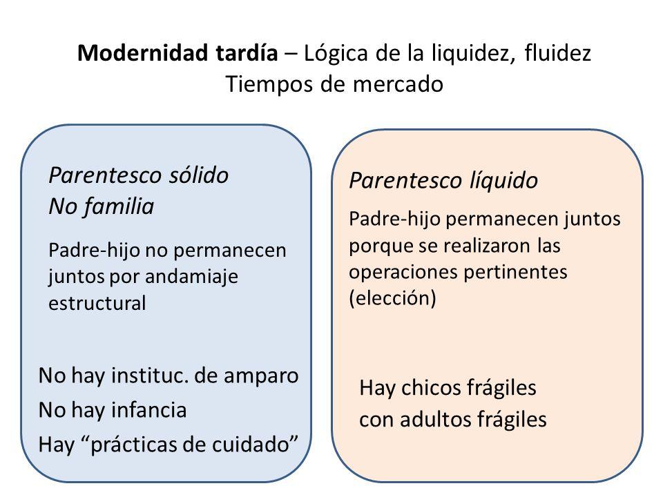 Modernidad tardía – Lógica de la liquidez, fluidez Tiempos de mercado No hay instituc. de amparo No hay infancia Hay prácticas de cuidado Hay chicos f