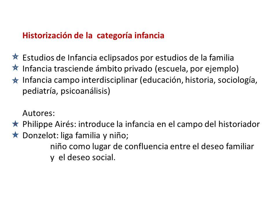 Historización de la categoría infancia Estudios de Infancia eclipsados por estudios de la familia Infancia trasciende ámbito privado (escuela, por eje
