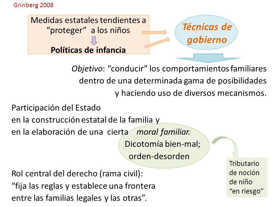 Objetivo: conducir los comportamientos familiares dentro de una determinada gama de posibilidades y haciendo uso de diversos mecanismos. Participación