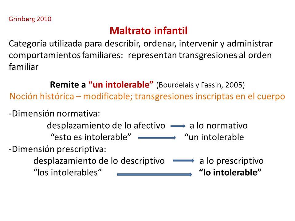 Grinberg 2010 Maltrato infantil Categoría utilizada para describir, ordenar, intervenir y administrar comportamientos familiares: representan transgre
