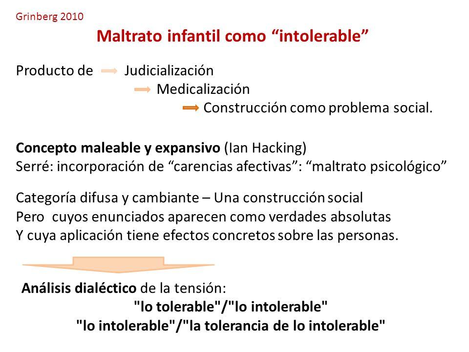 Maltrato infantil como intolerable Producto de Judicialización Medicalización Construcción como problema social. Concepto maleable y expansivo (Ian Ha