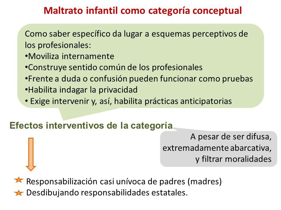 Maltrato infantil como categoría conceptual Como saber específico da lugar a esquemas perceptivos de los profesionales: Moviliza internamente Construy