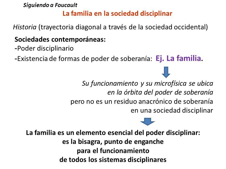 Siguiendo a Foucault La familia en la sociedad disciplinar Sociedades contemporáneas: - Poder disciplinario - Existencia de formas de poder de soberan