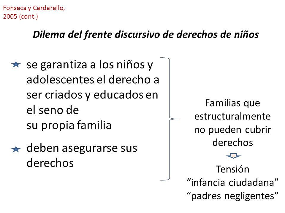 Dilema del frente discursivo de derechos de niños Familias que estructuralmente no pueden cubrir derechos Tensión infancia ciudadana padres negligente