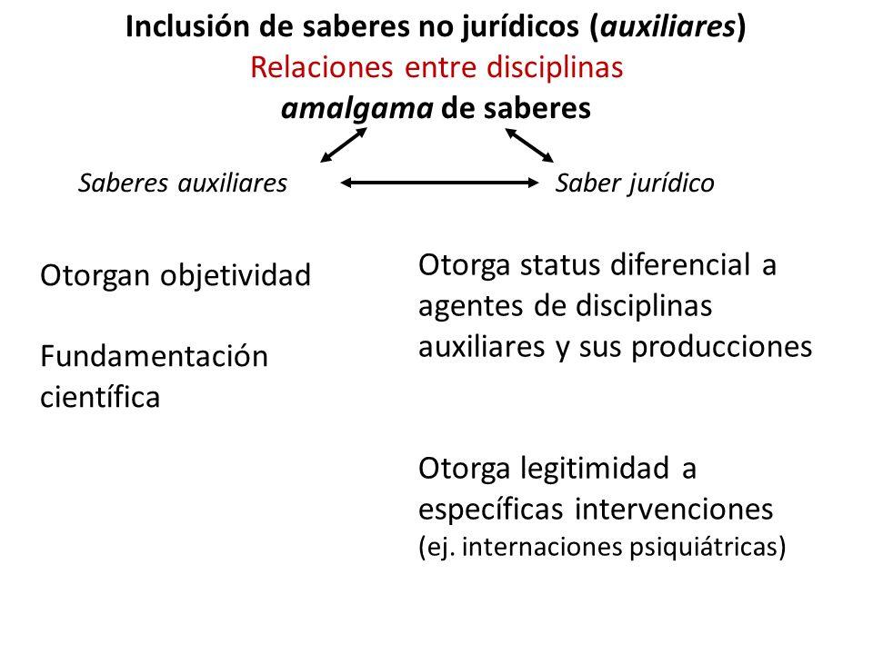 Otorga status diferencial a agentes de disciplinas auxiliares y sus producciones Otorga legitimidad a específicas intervenciones (ej. internaciones ps