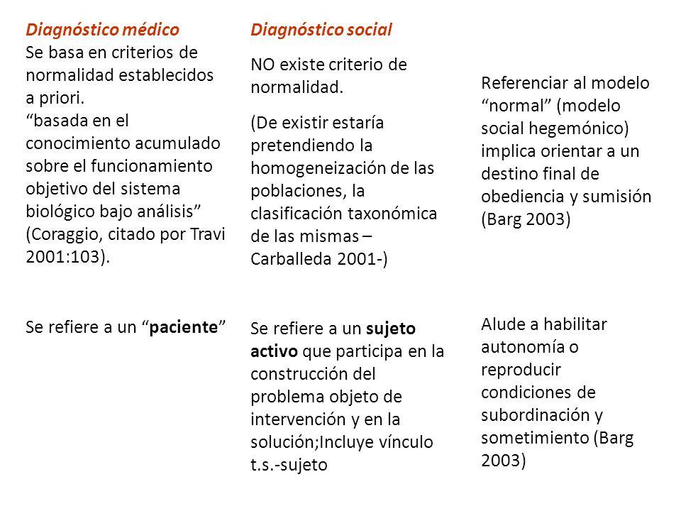 Diagnóstico médico Se basa en criterios de normalidad establecidos a priori. basada en el conocimiento acumulado sobre el funcionamiento objetivo del