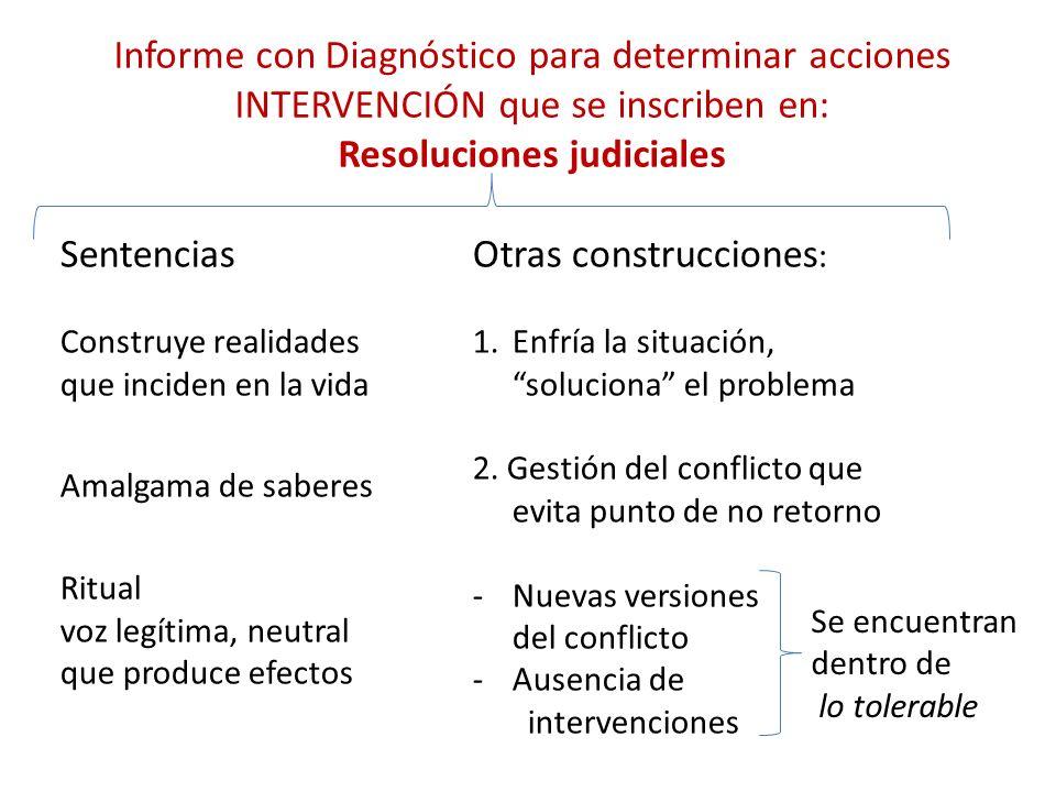 Informe con Diagnóstico para determinar acciones INTERVENCIÓN que se inscriben en: Resoluciones judiciales Sentencias Construye realidades que inciden