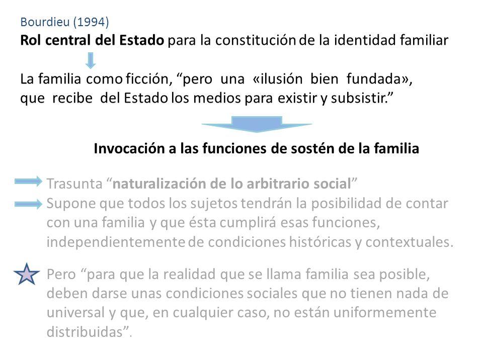 Invocación a las funciones de sostén de la familia Trasunta naturalización de lo arbitrario social Supone que todos los sujetos tendrán la posibilidad