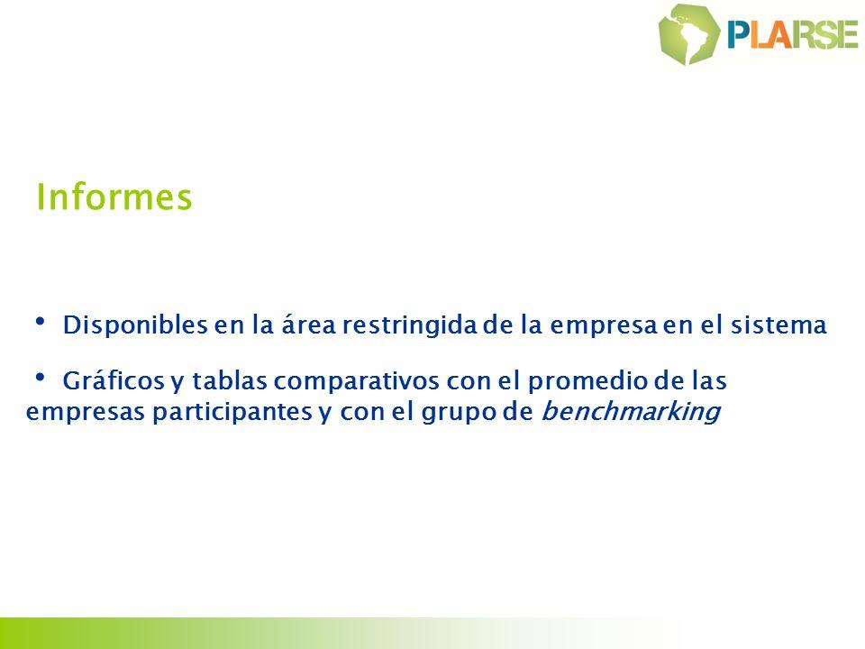 Disponibles en la área restringida de la empresa en el sistema Gráficos y tablas comparativos con el promedio de las empresas participantes y con el g