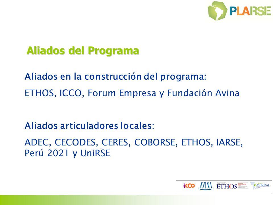 Aliados del Programa Aliados en la construcción del programa: ETHOS, ICCO, Forum Empresa y Fundación Avina Aliados articuladores locales: ADEC, CECODE