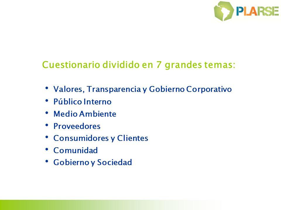 Cuestionario dividido en 7 grandes temas: Valores, Transparencia y Gobierno Corporativo Público Interno Medio Ambiente Proveedores Consumidores y Clie