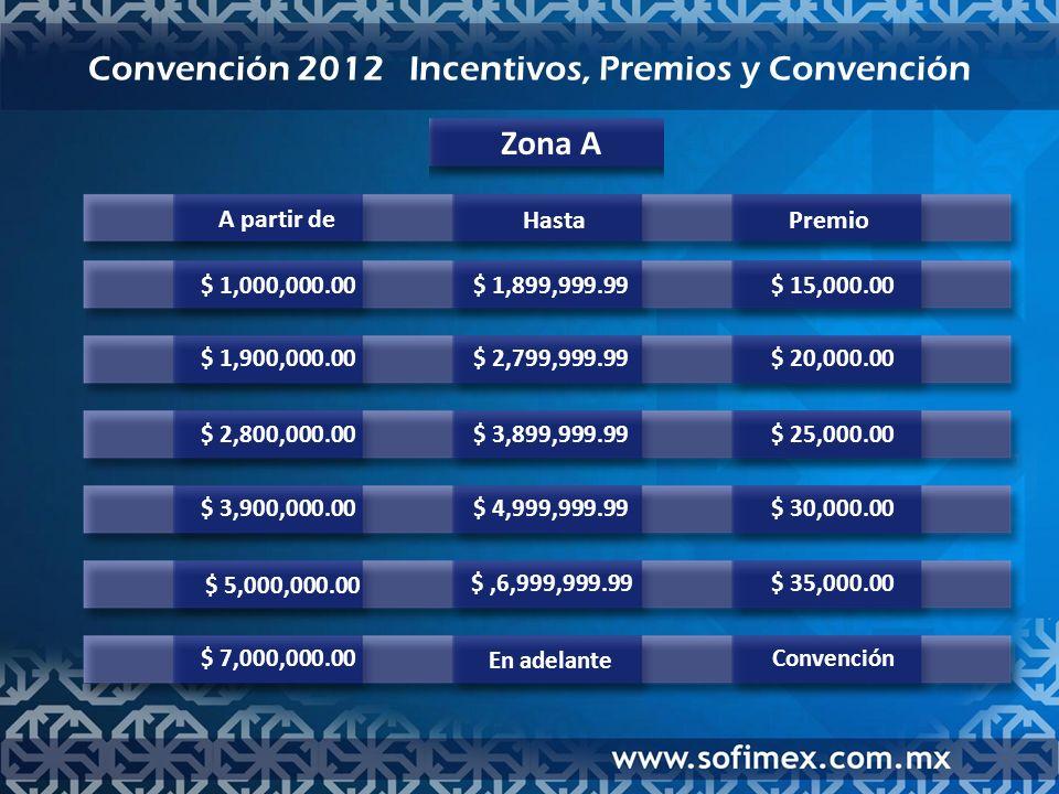 Convención 2012 Incentivos, Premios y Convención A partir de HastaPremio $ 1,000,000.00$ 1,899,999.99$ 15,000.00 $ 1,900,000.00$ 2,799,999.99$ 20,000.00 $ 2,800,000.00$ 3,899,999.99$ 25,000.00 $ 3,900,000.00$ 4,999,999.99$ 30,000.00 $ 5,000,000.00 $,6,999,999.99$ 35,000.00 $ 7,000,000.00 En adelante Convención Zona A