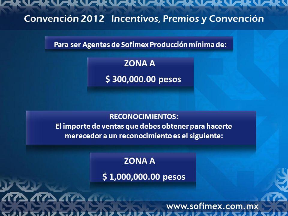 Convención 2012 Incentivos, Premios y Convención Para ser Agentes de Sofimex Producción mínima de: ZONA A $ 300,000.00 pesos RECONOCIMIENTOS: El importe de ventas que debes obtener para hacerte merecedor a un reconocimiento es el siguiente: ZONA A $ 1,000,000.00 pesos