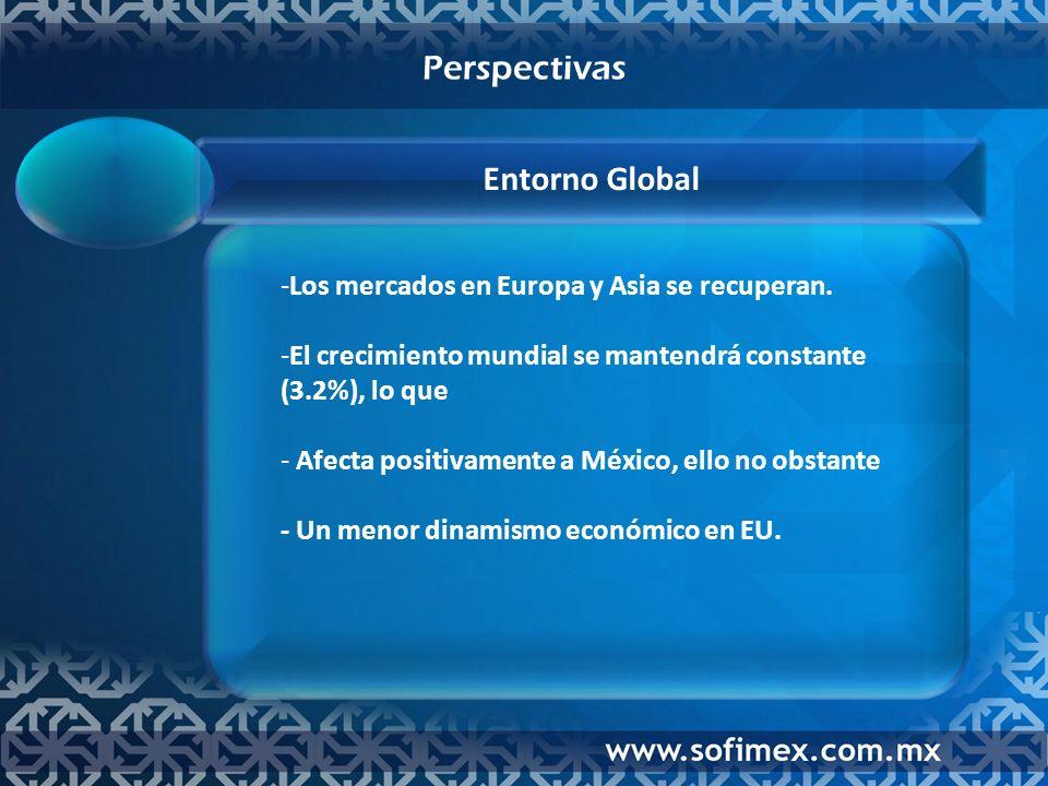 -Los mercados en Europa y Asia se recuperan.