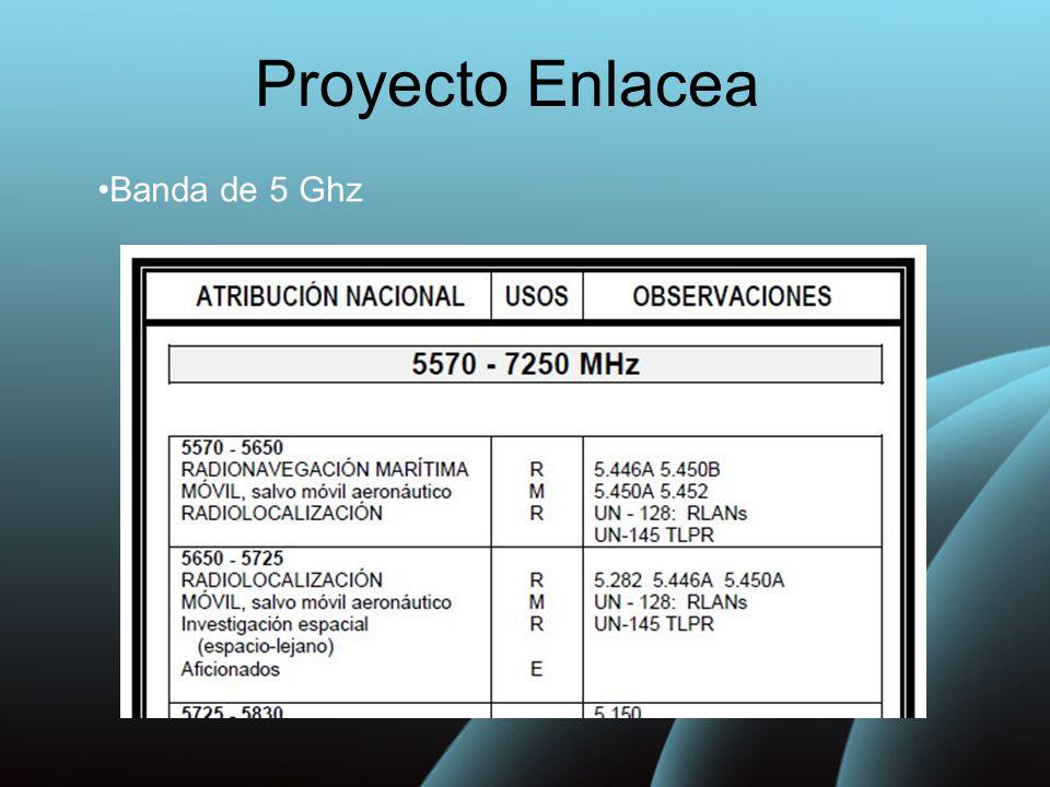 Proyecto Enlacea Banda de 5 Ghz