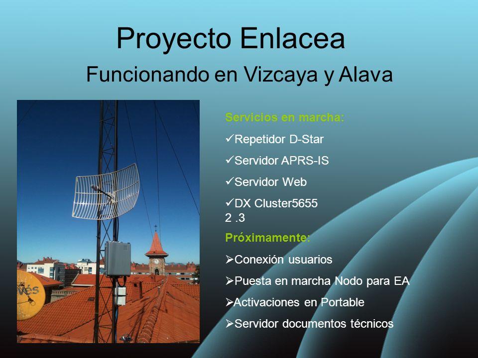 Proyecto Enlacea Funcionando en Vizcaya y Alava Servicios en marcha: Repetidor D-Star Servidor APRS-IS Servidor Web DX Cluster5655 2.3 Próximamente: Conexión usuarios Puesta en marcha Nodo para EA Activaciones en Portable Servidor documentos técnicos