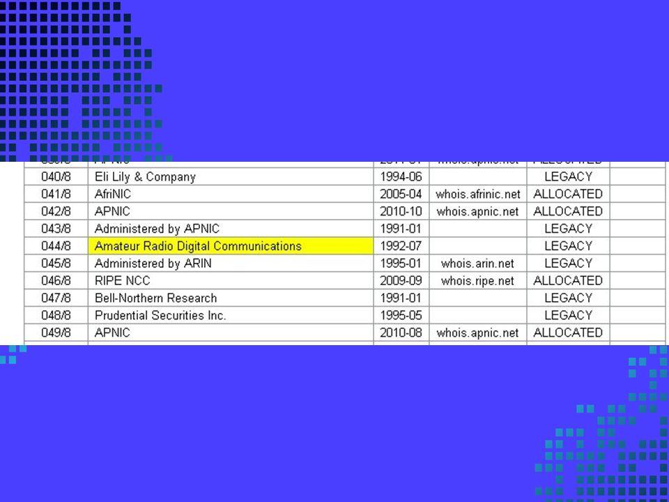 Proyecto Enlacea Inscripción de la Red en el Registro de la Comisión del Mercado de las Telecomunicaciones (CMT) Acuerdos estratégicos