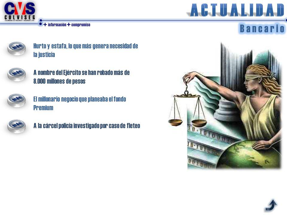 Hurto y estafa, lo que más genera necesidad de la justicia A nombre del Ejército se han robado más de 8.000 millones de pesos El millonario negocio qu