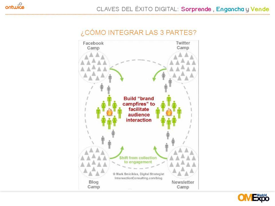 CLAVES DEL ÉXITO DIGITAL: Sorprende, Engancha y Vende ¿CÓMO INTEGRAR LAS 3 PARTES