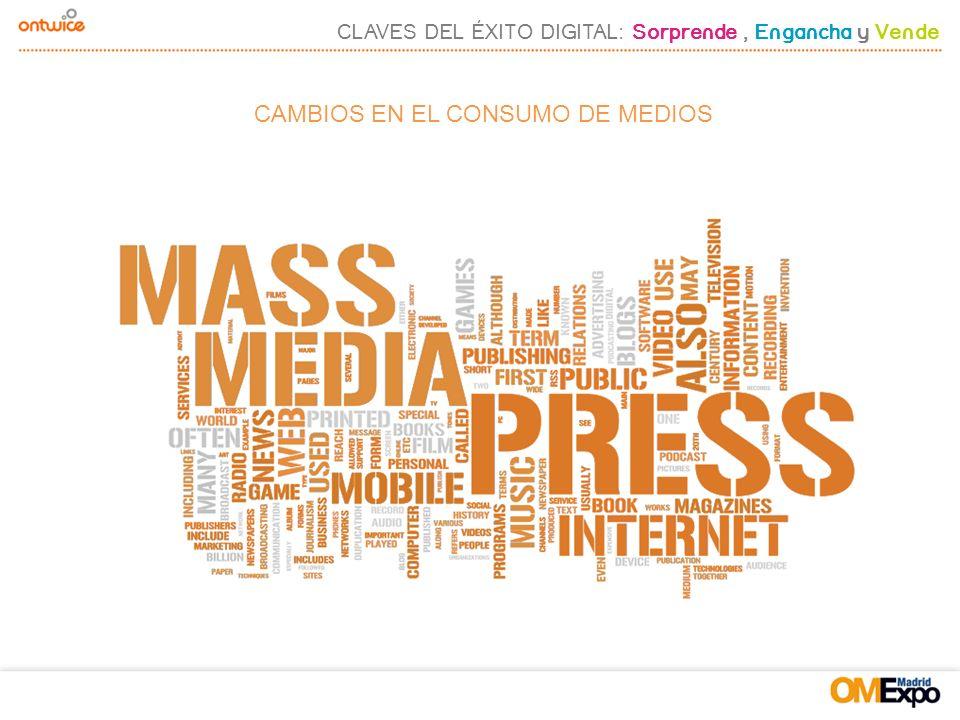 CAMBIOS EN EL CONSUMO DE MEDIOS CLAVES DEL ÉXITO DIGITAL: Sorprende, Engancha y Vende