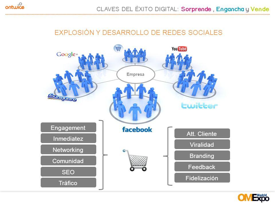 Empresa CLAVES DEL ÉXITO DIGITAL: Sorprende, Engancha y Vende EXPLOSIÓN Y DESARROLLO DE REDES SOCIALES Engagement Inmediatez Networking Comunidad SEO Tráfico Att.