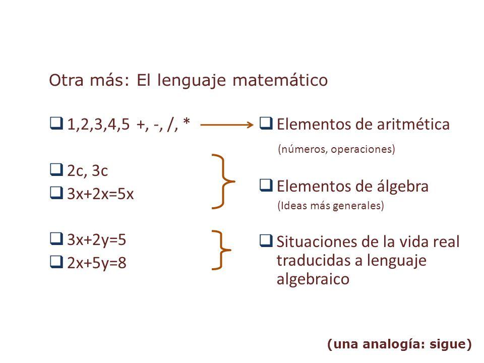 1,2,3,4,5 +, -, /, * 2c, 3c 3x+2x=5x 3x+2y=5 2x+5y=8 Elementos de aritmética (números, operaciones) Elementos de álgebra (Ideas más generales) Situaciones de la vida real traducidas a lenguaje algebraico (una analogía: sigue) Otra más: El lenguaje matemático