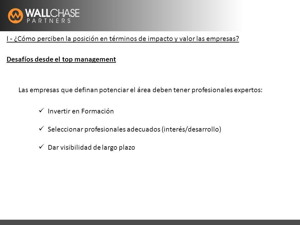 Latam Recruitment Specialistswww.wallchase.com I - ¿Cómo perciben la posición en términos de impacto y valor las empresas.