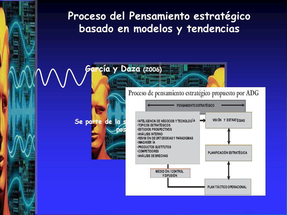 Proceso del Pensamiento estratégico basado en modelos y tendencias Se parte de la situación actual para diseñar un futuro posible planificación Modelo