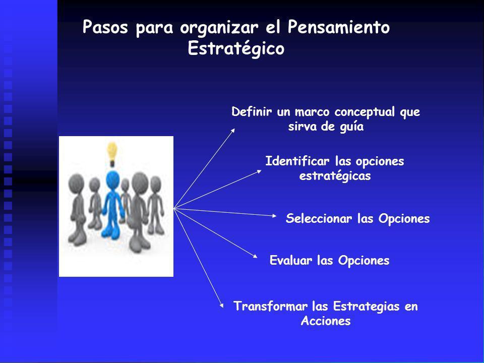 Pasos para organizar el Pensamiento Estratégico Definir un marco conceptual que sirva de guía Identificar las opciones estratégicas Seleccionar las Op