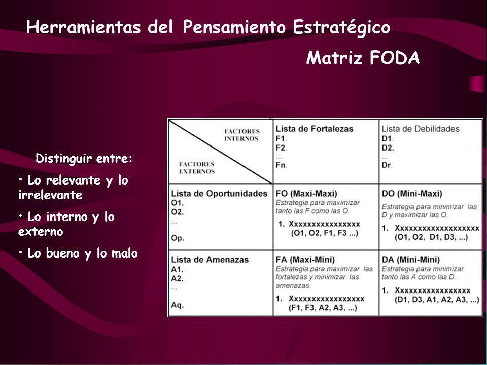 Distinguir entre: Lo relevante y lo irrelevante Lo interno y lo externo Lo bueno y lo malo Herramientas del Pensamiento Estratégico Matriz FODA