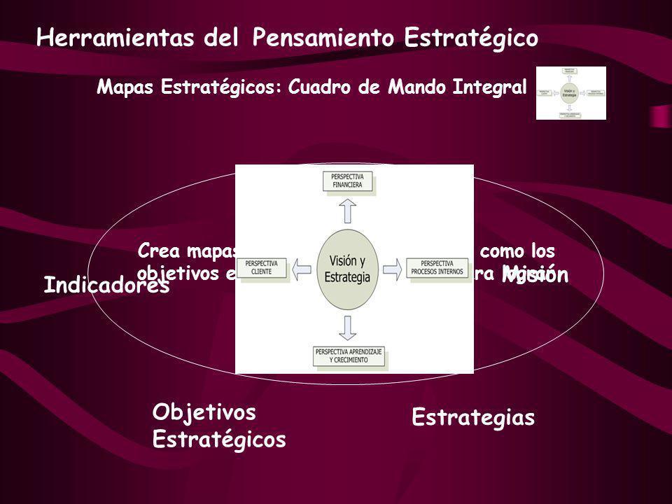Misión Herramientas del Pensamiento Estratégico Mapas Estratégicos: Cuadro de Mando Integral Crea mapas estratégicos que definen como los objetivos es