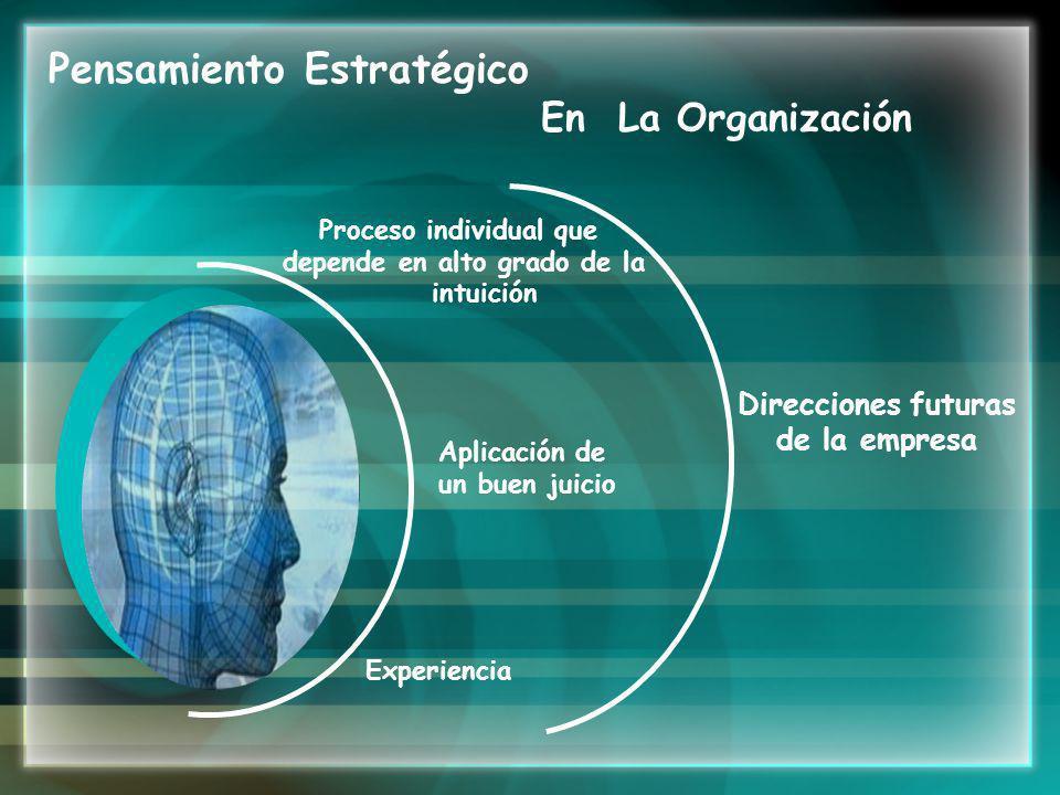 Pensamiento Estratégico Proceso individual que depende en alto grado de la intuición En La Organización Aplicación de un buen juicio Experiencia Direc