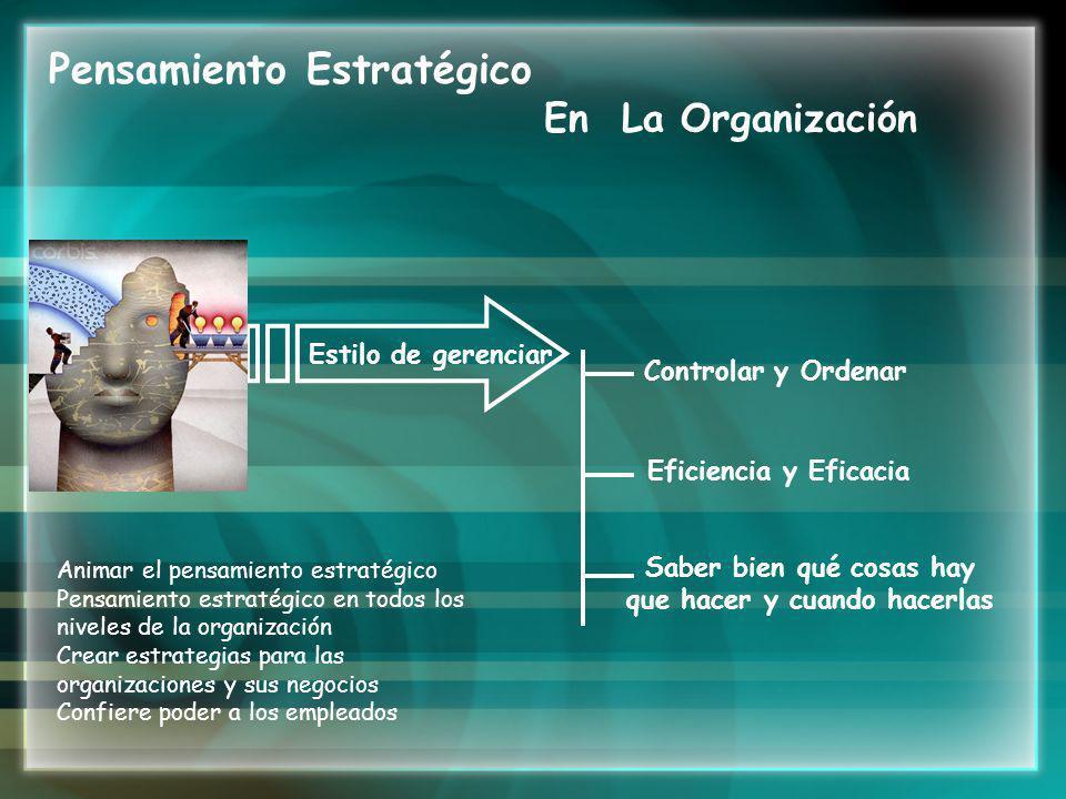 Pensamiento Estratégico En La Organización Estilo de gerenciar Controlar y Ordenar Eficiencia y Eficacia Saber bien qué cosas hay que hacer y cuando h