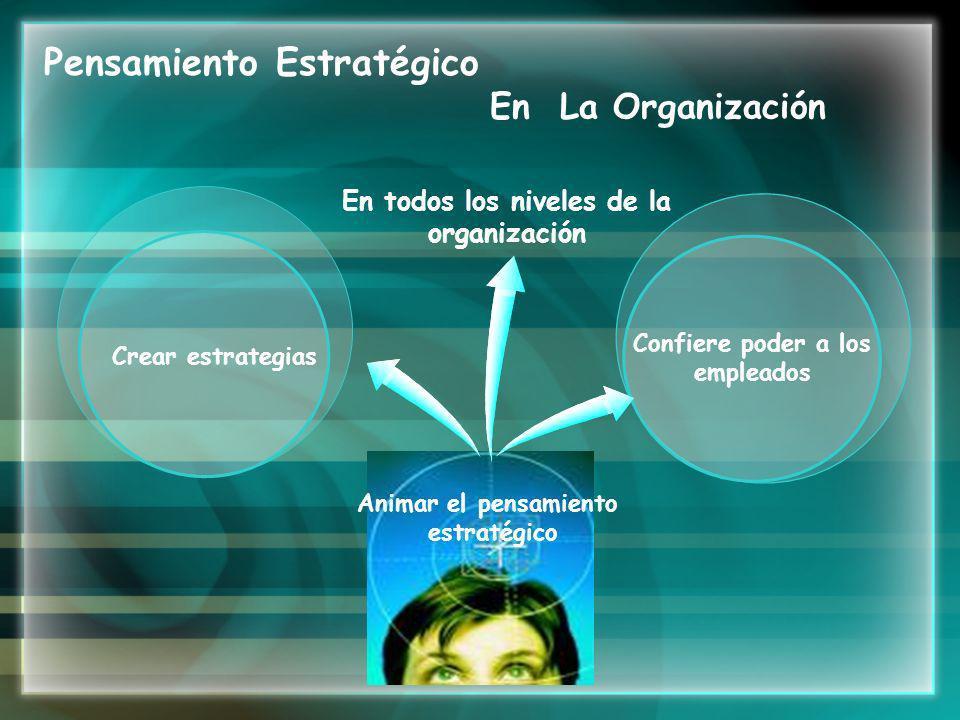 Pensamiento Estratégico En La Organización En todos los niveles de la organización Crear estrategias Confiere poder a los empleados Animar el pensamie