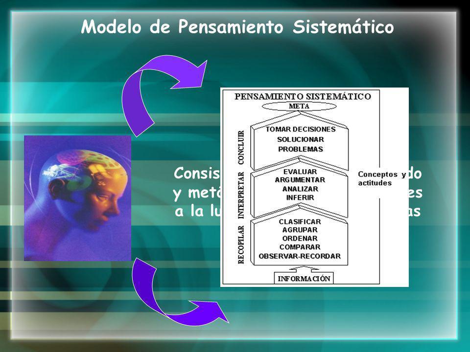 Modelo de Pensamiento Sistemático Consiste en el empleo deliberado y metódico de recursos mentales a la luz de un propósito o metas
