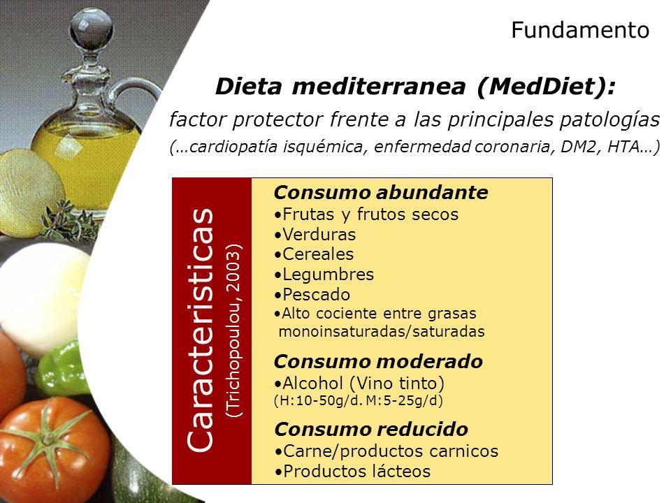 Fundamento Dieta mediterranea (MedDiet): factor protector frente a las principales patologías (…cardiopatía isquémica, enfermedad coronaria, DM2, HTA…
