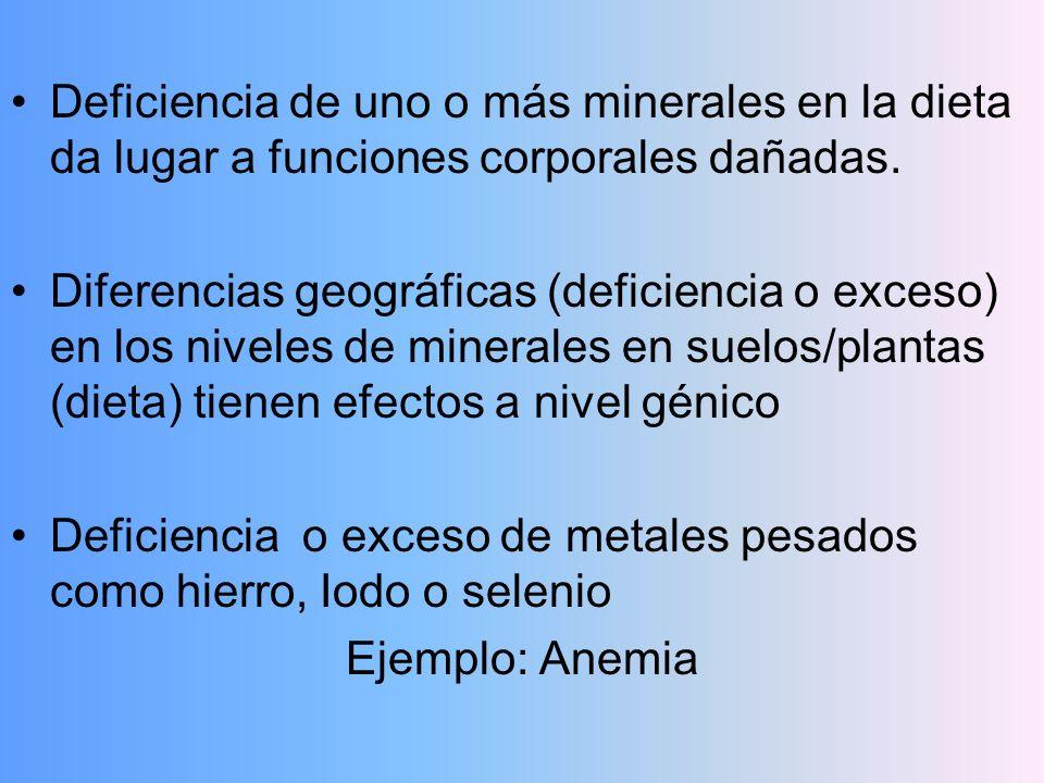 Deficiencia de uno o más minerales en la dieta da lugar a funciones corporales dañadas. Diferencias geográficas (deficiencia o exceso) en los niveles