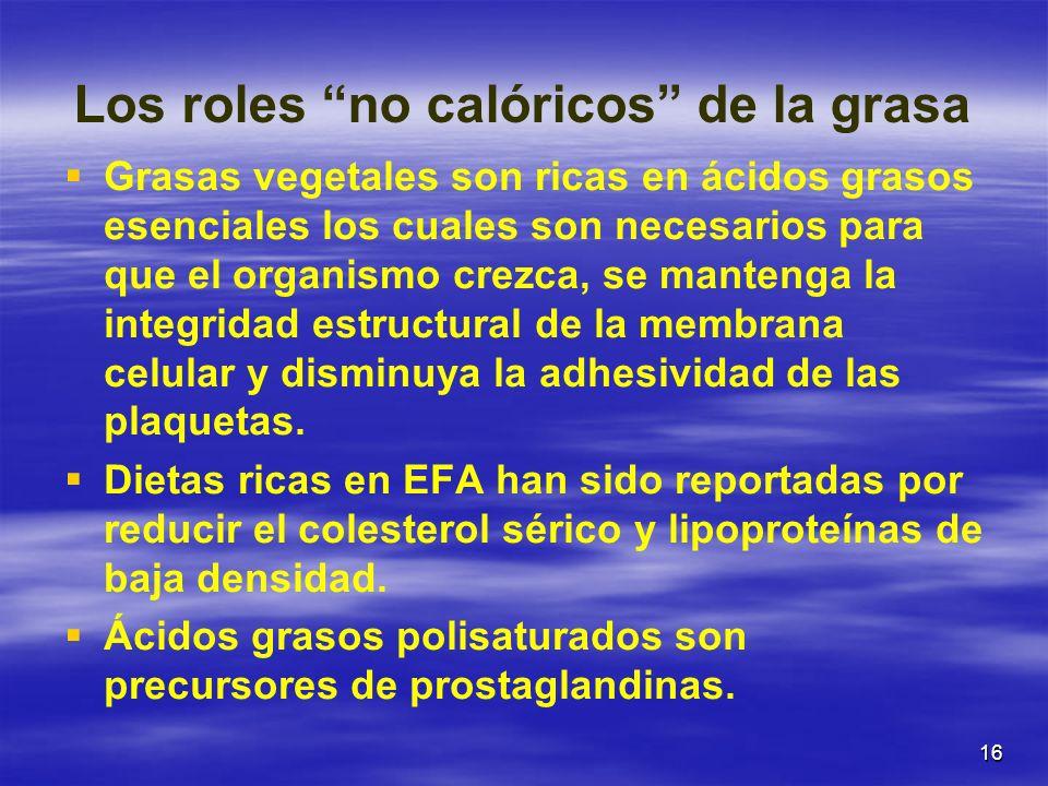 16 Los roles no calóricos de la grasa Grasas vegetales son ricas en ácidos grasos esenciales los cuales son necesarios para que el organismo crezca, s