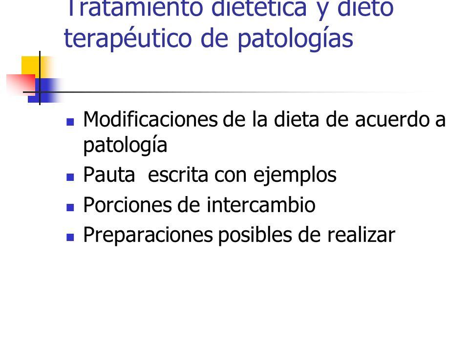 Tratamiento dietética y dieto terapéutico de patologías Modificaciones de la dieta de acuerdo a patología Pauta escrita con ejemplos Porciones de inte