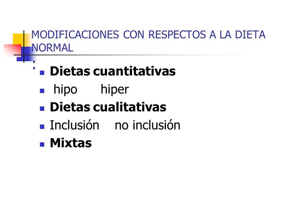 MODIFICACIONES CON RESPECTOS A LA DIETA NORMAL : Dietas cuantitativas hipo hiper Dietas cualitativas Inclusión no inclusión Mixtas
