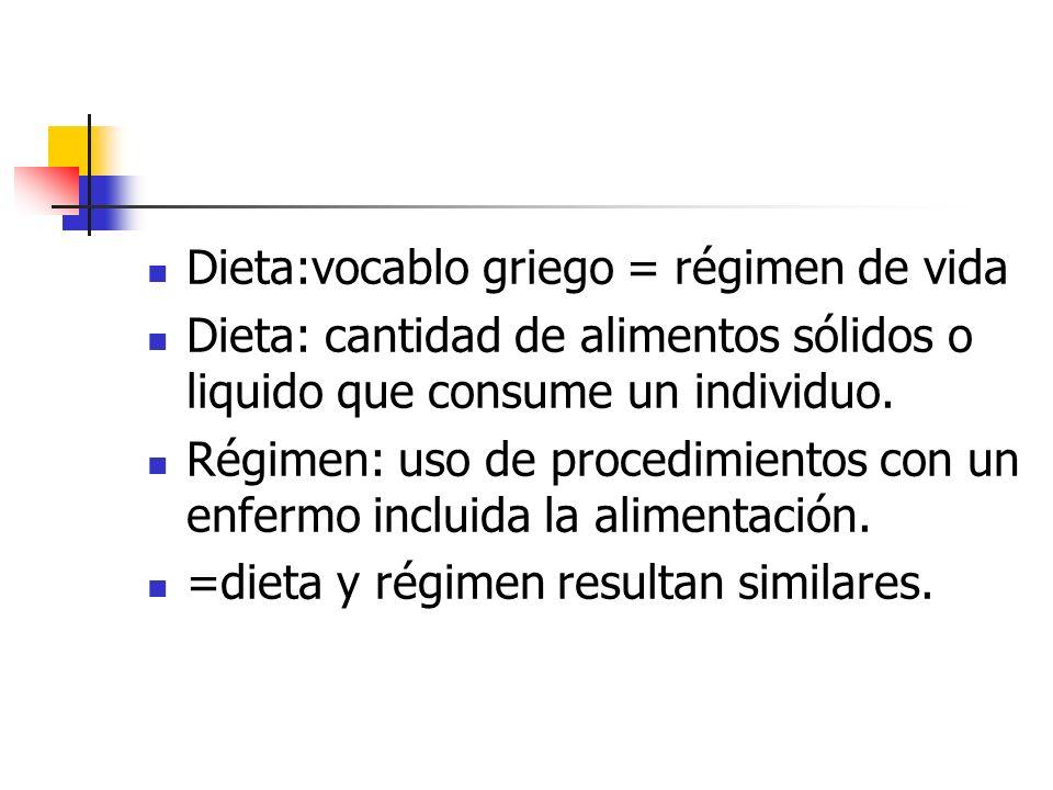 Dieta:vocablo griego = régimen de vida Dieta: cantidad de alimentos sólidos o liquido que consume un individuo. Régimen: uso de procedimientos con un