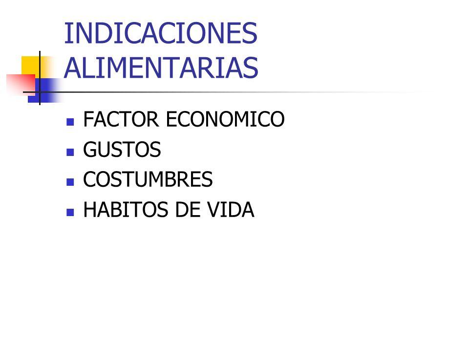 INDICACIONES ALIMENTARIAS FACTOR ECONOMICO GUSTOS COSTUMBRES HABITOS DE VIDA