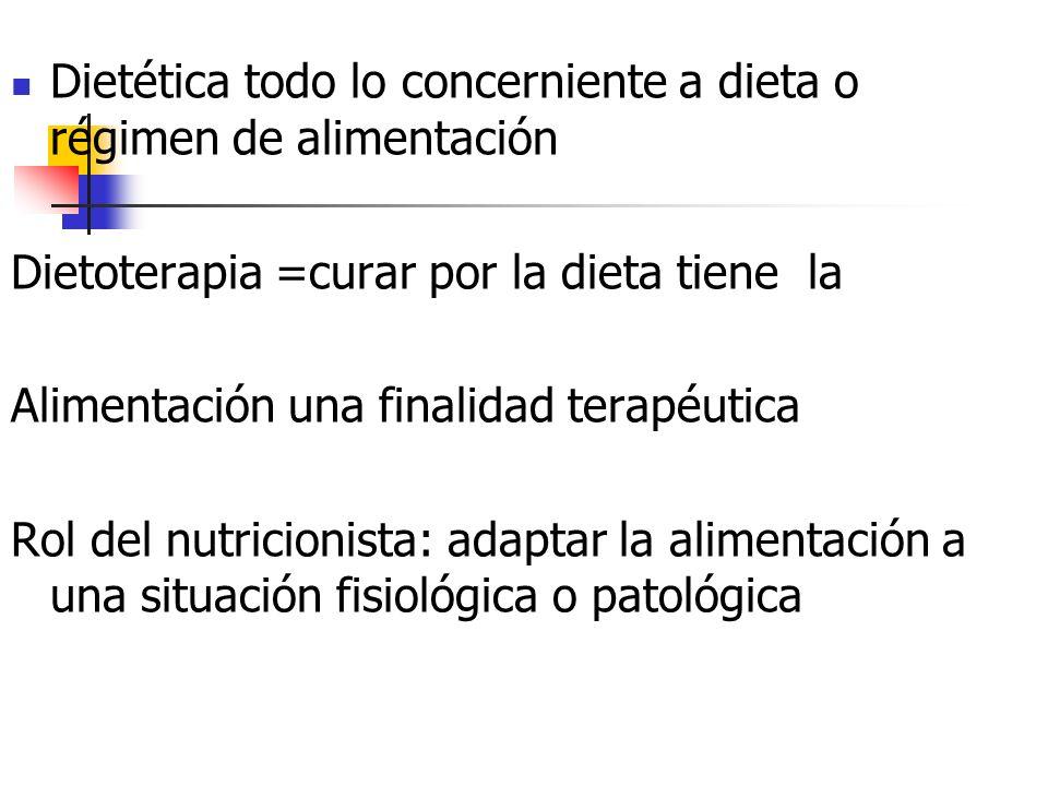 Dietética todo lo concerniente a dieta o régimen de alimentación Dietoterapia =curar por la dieta tiene la Alimentación una finalidad terapéutica Rol